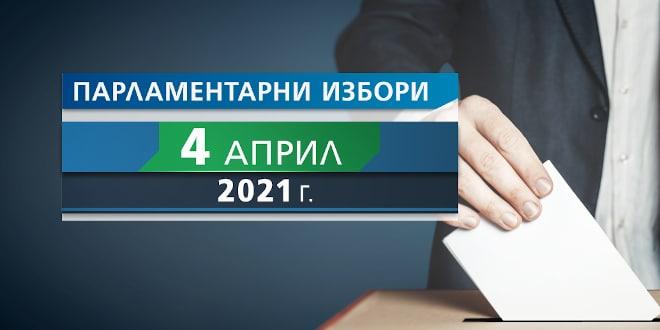 Izbori2021